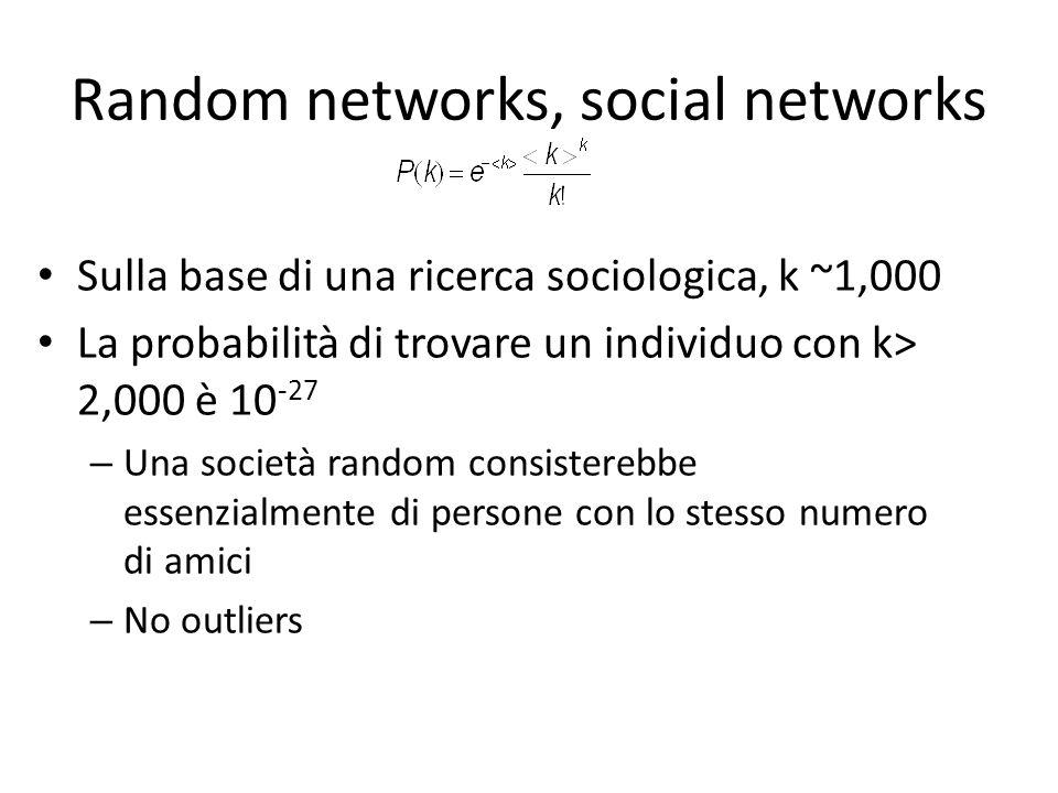 Random networks, social networks