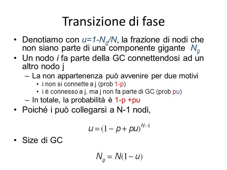 Transizione di fase Denotiamo con u=1-Ng/N, la frazione di nodi che non siano parte di una componente gigante Ng.