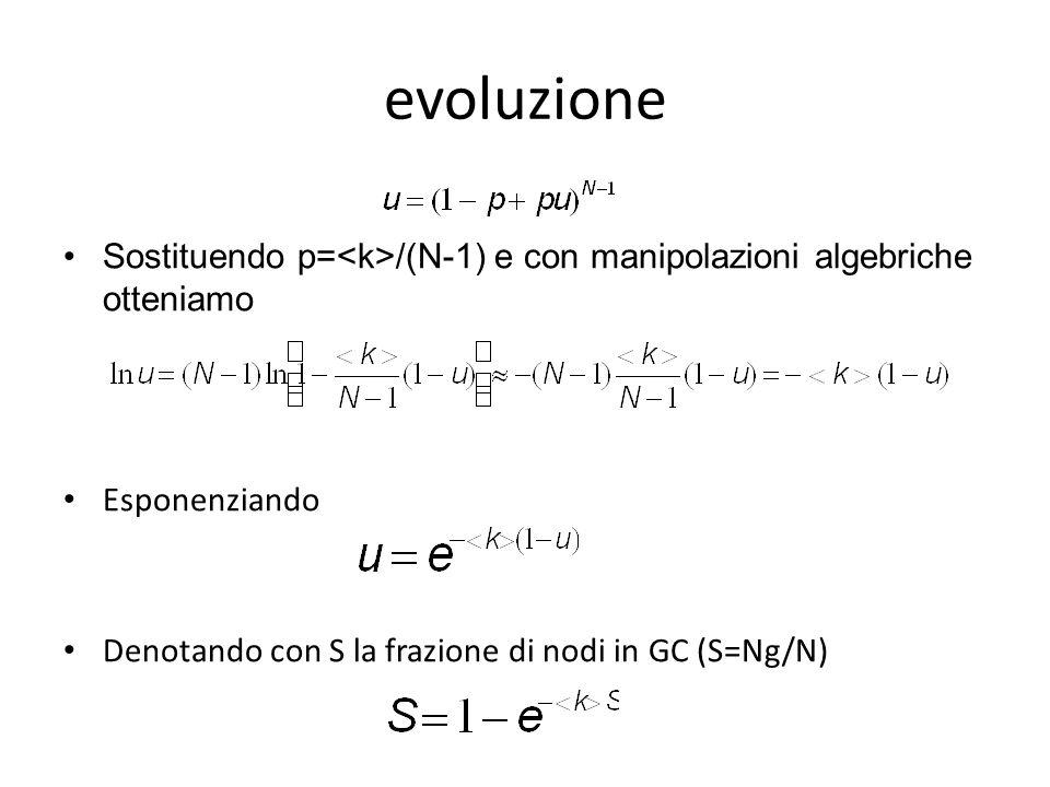 evoluzione Sostituendo p=<k>/(N-1) e con manipolazioni algebriche otteniamo.