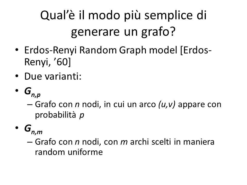 Qual'è il modo più semplice di generare un grafo