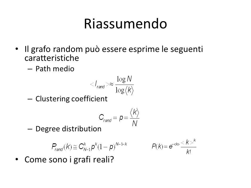 Riassumendo Il grafo random può essere esprime le seguenti caratteristiche. Path medio. Clustering coefficient.
