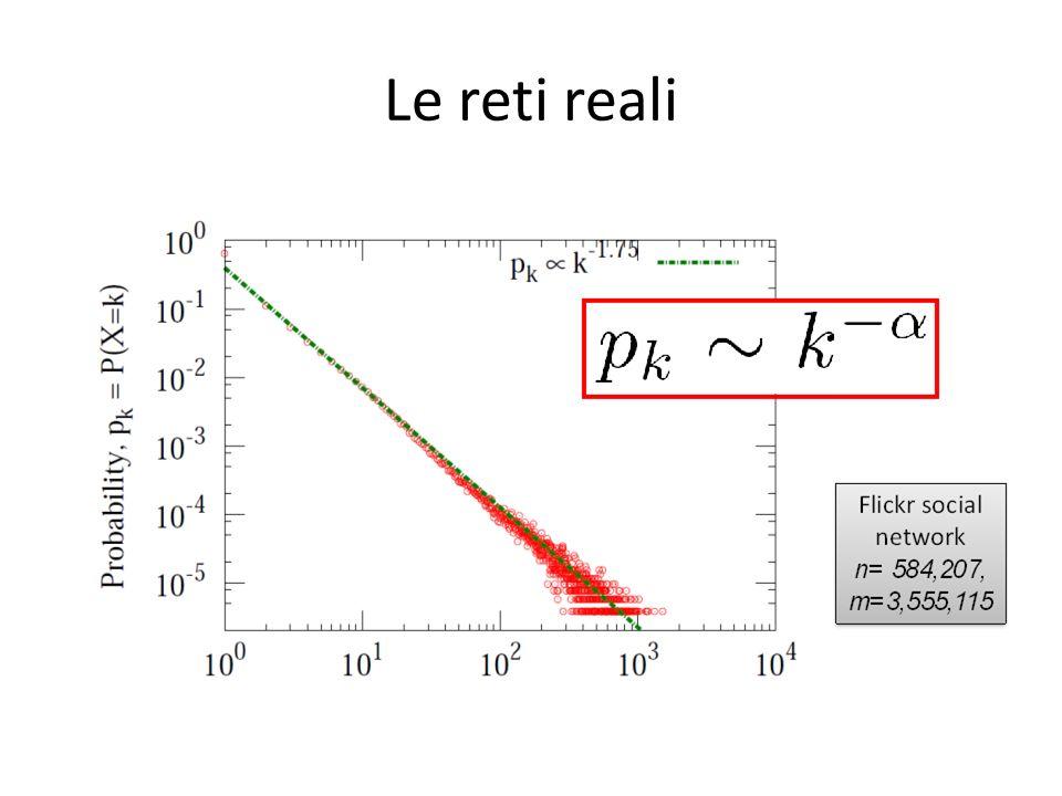 Le reti reali