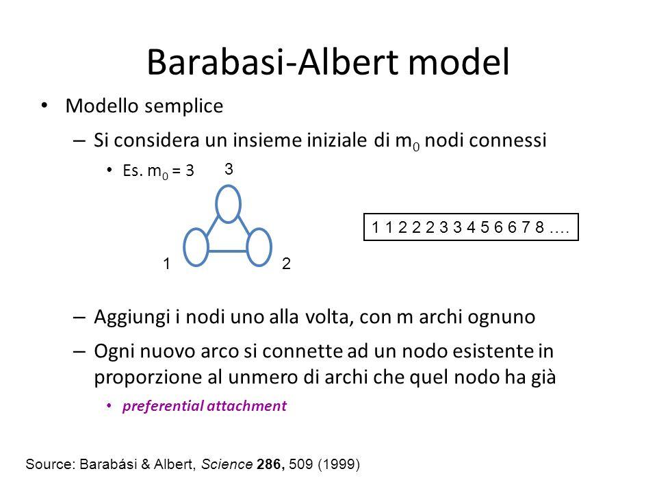 Barabasi-Albert model