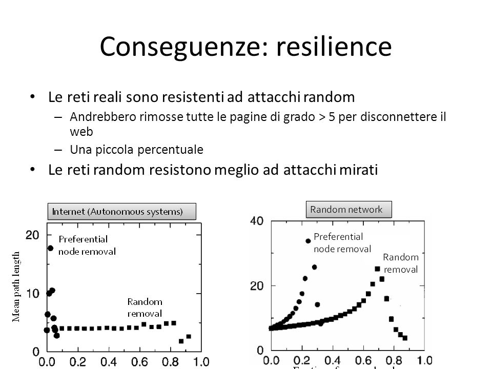 Conseguenze: resilience
