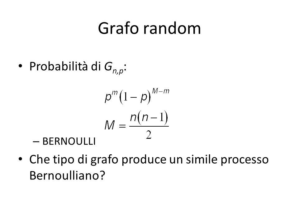 Grafo random Probabilità di Gn,p: