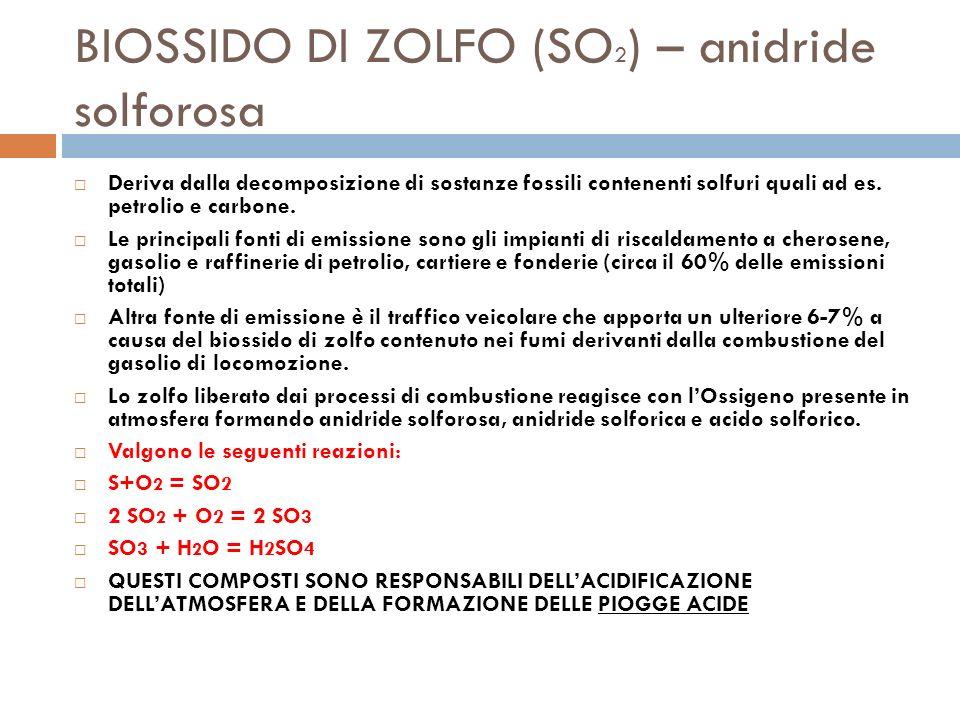 BIOSSIDO DI ZOLFO (SO2) – anidride solforosa