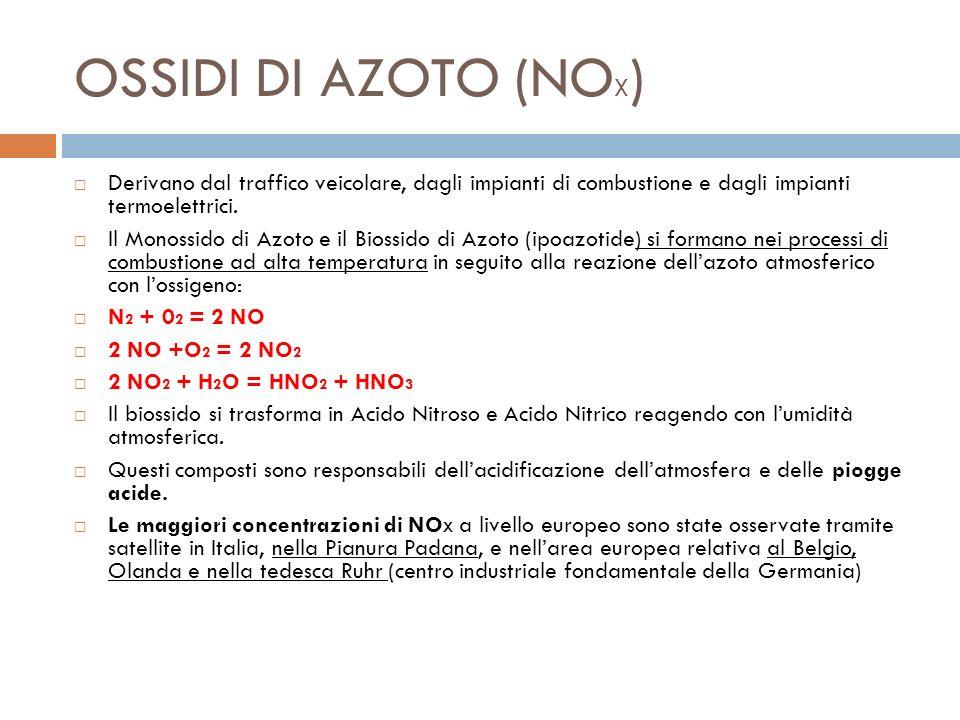 OSSIDI DI AZOTO (NOX) Derivano dal traffico veicolare, dagli impianti di combustione e dagli impianti termoelettrici.