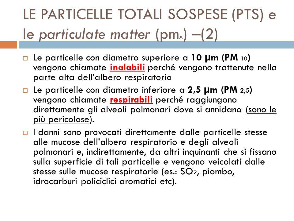LE PARTICELLE TOTALI SOSPESE (PTS) e le particulate matter (pmx) –(2)