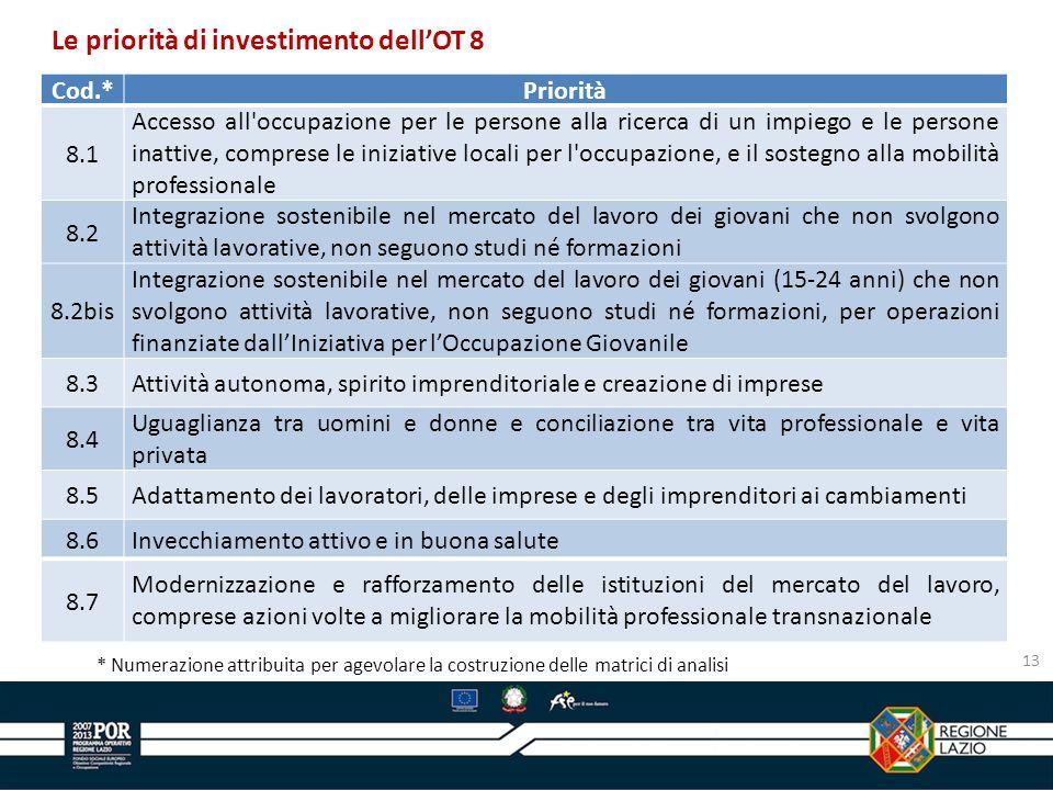 Le priorità di investimento dell'OT 8