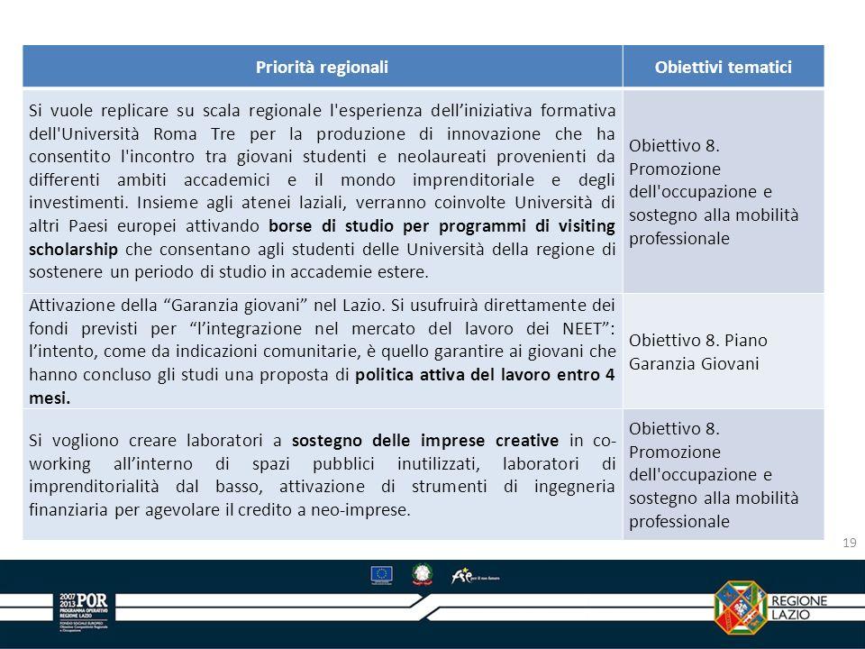Priorità regionali Obiettivi tematici.