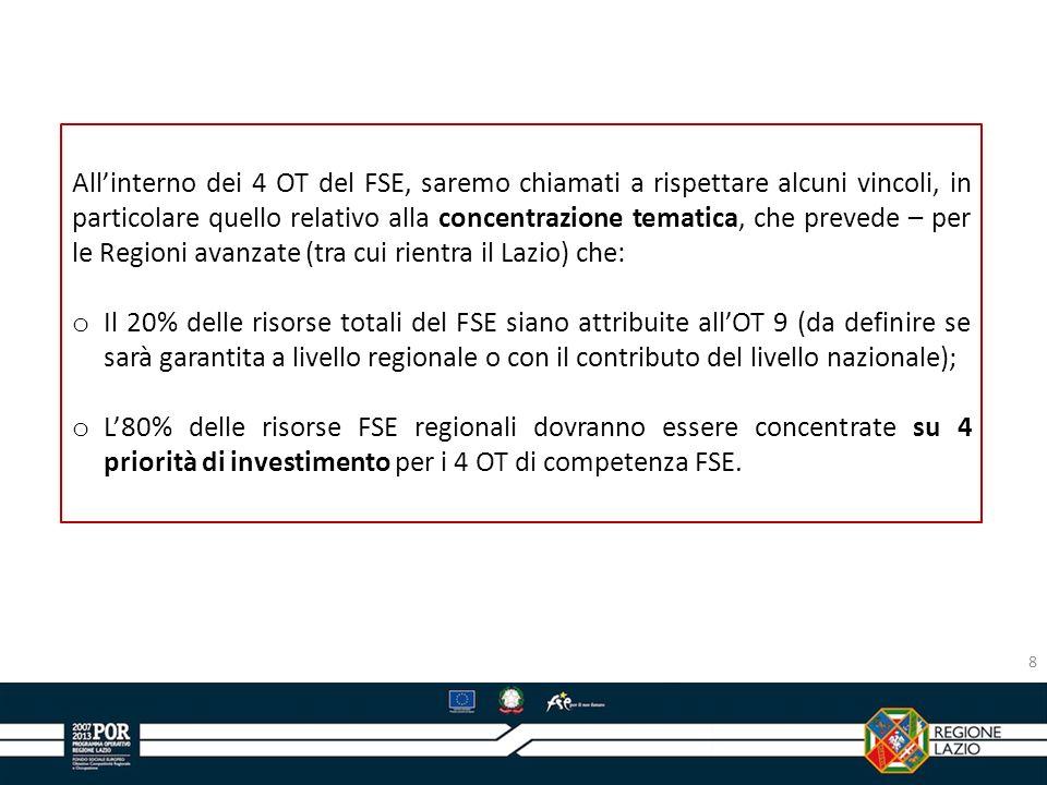 All'interno dei 4 OT del FSE, saremo chiamati a rispettare alcuni vincoli, in particolare quello relativo alla concentrazione tematica, che prevede – per le Regioni avanzate (tra cui rientra il Lazio) che: