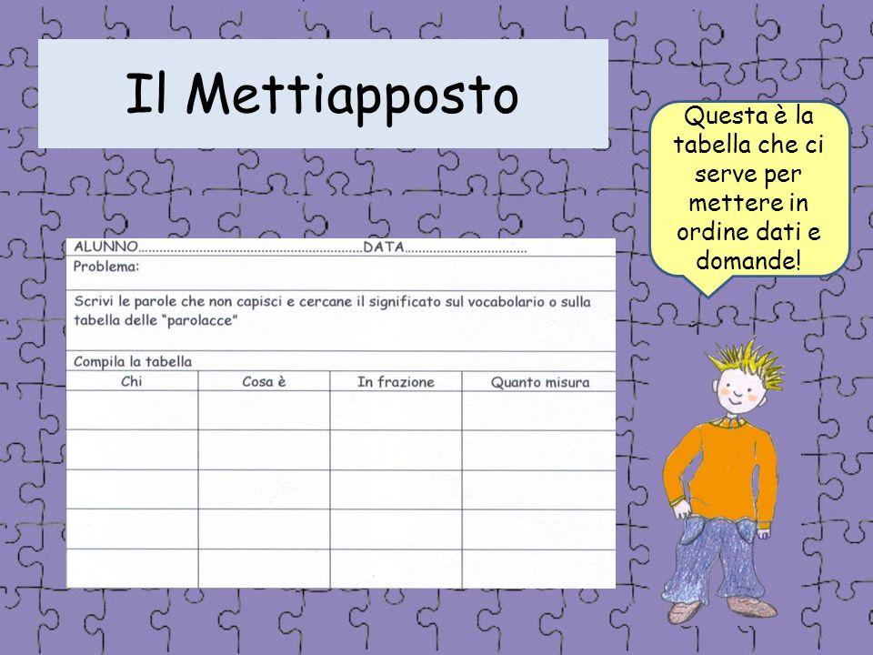 Questa è la tabella che ci serve per mettere in ordine dati e domande!