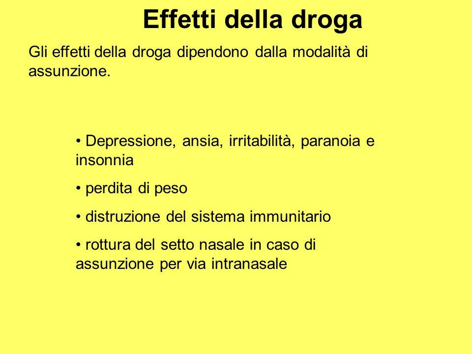 Effetti della droga Gli effetti della droga dipendono dalla modalità di assunzione. Depressione, ansia, irritabilità, paranoia e insonnia.