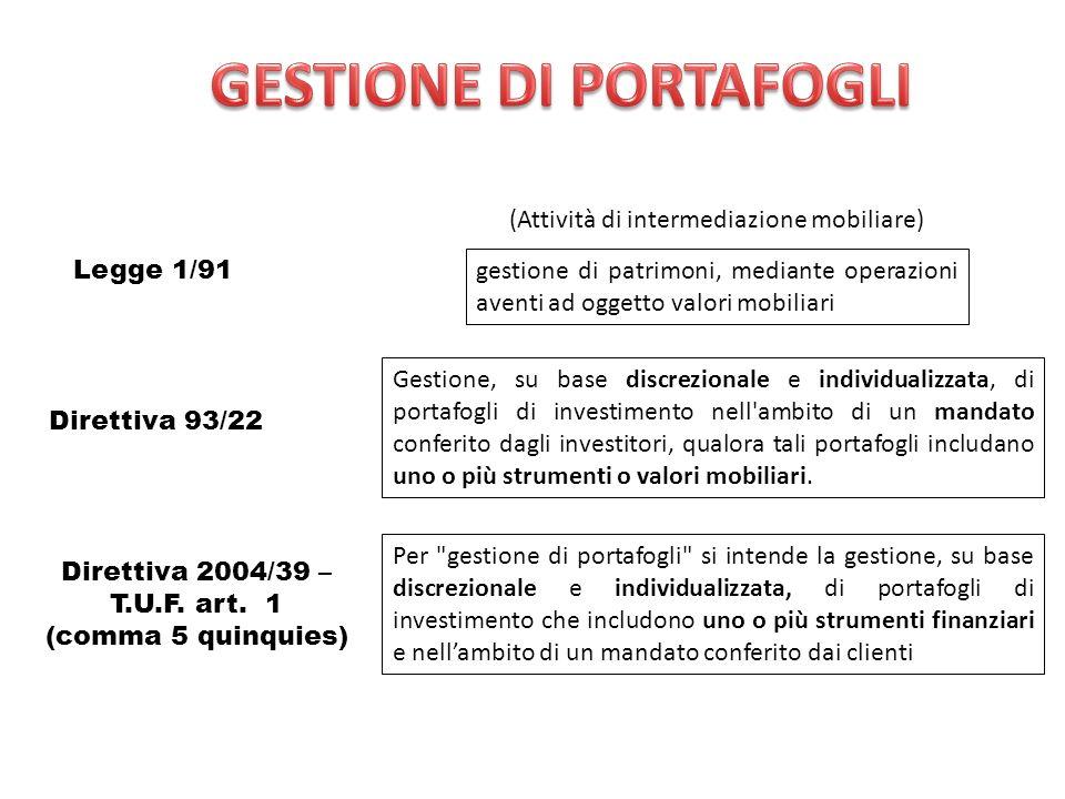 GESTIONE DI PORTAFOGLI
