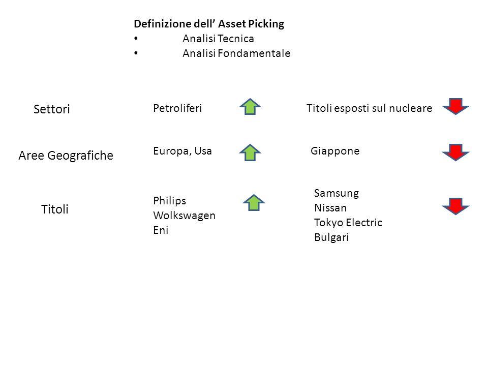 Settori Aree Geografiche Titoli Definizione dell' Asset Picking