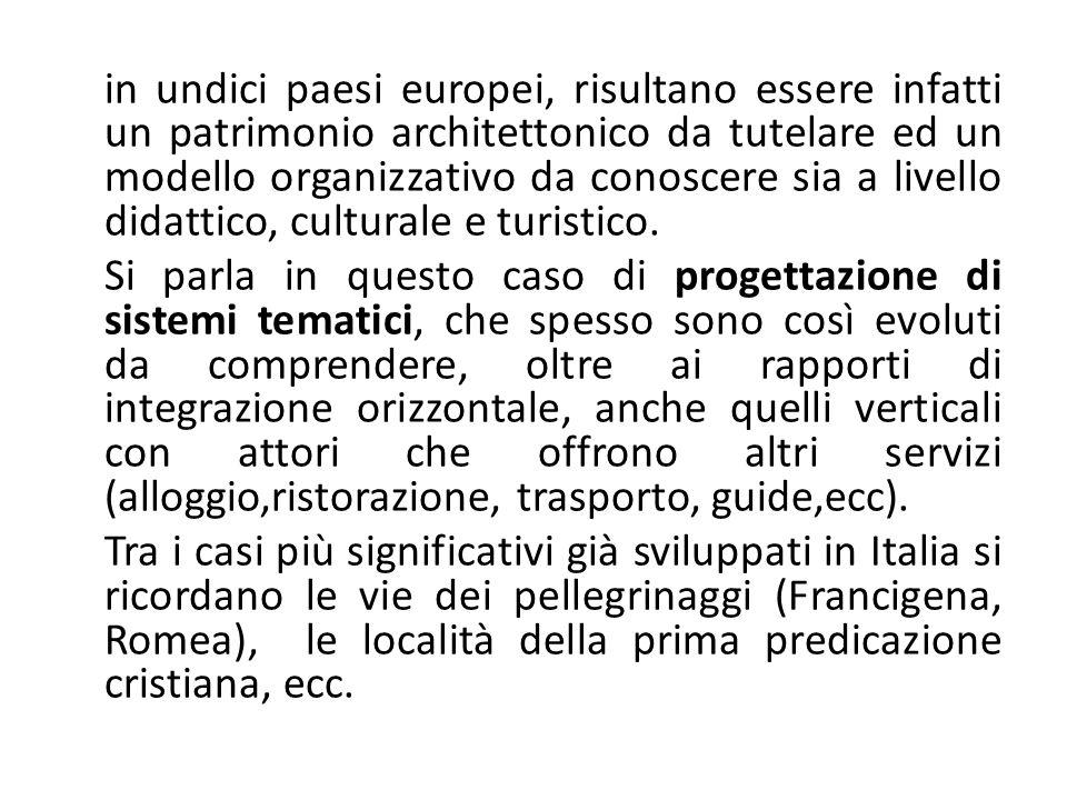 in undici paesi europei, risultano essere infatti un patrimonio architettonico da tutelare ed un modello organizzativo da conoscere sia a livello didattico, culturale e turistico.