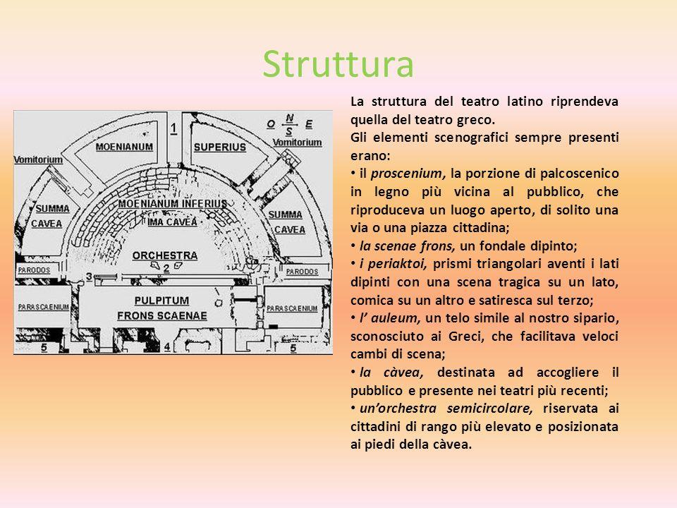 Struttura La struttura del teatro latino riprendeva quella del teatro greco. Gli elementi scenografici sempre presenti erano: