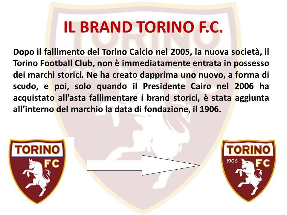 IL BRAND TORINO F.C.