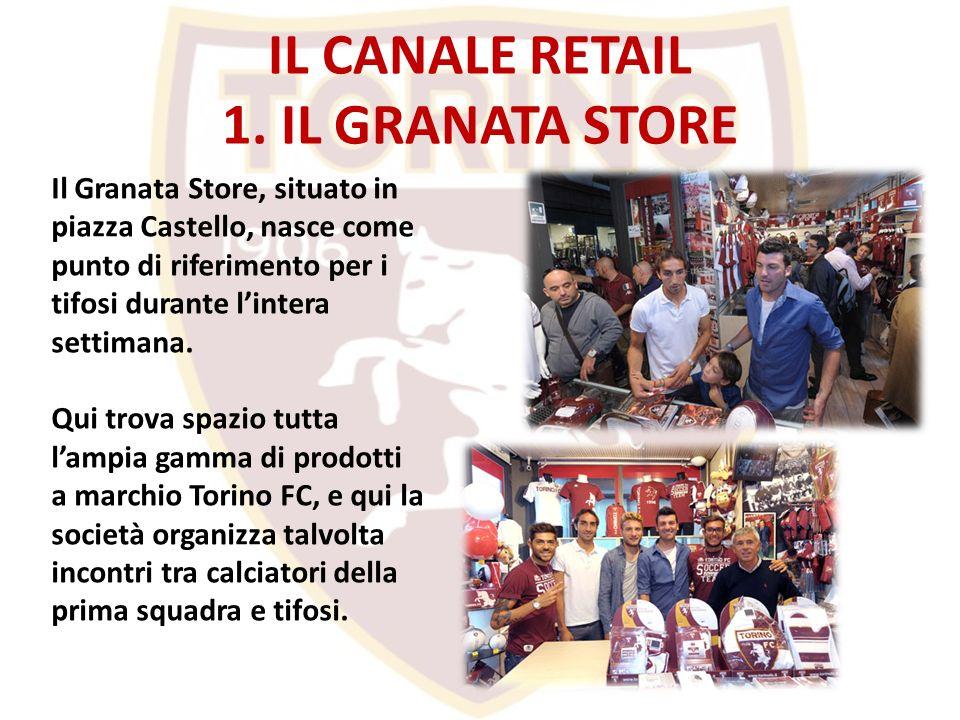 IL CANALE RETAIL 1. IL GRANATA STORE