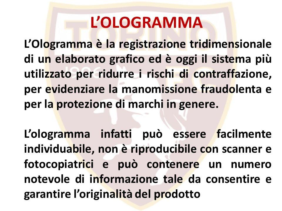 L'OLOGRAMMA