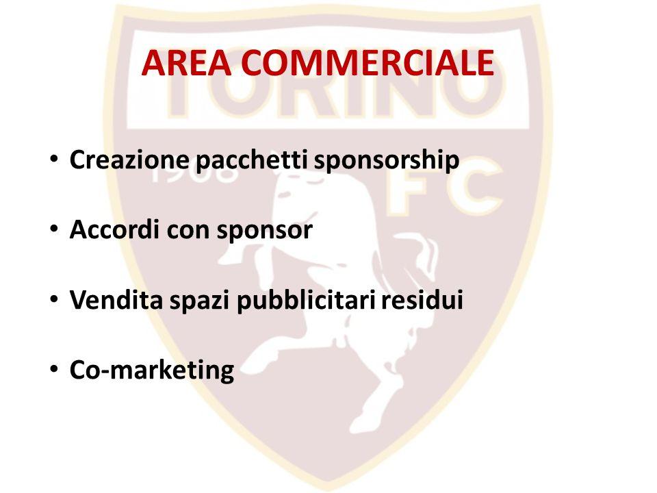 AREA COMMERCIALE Creazione pacchetti sponsorship Accordi con sponsor
