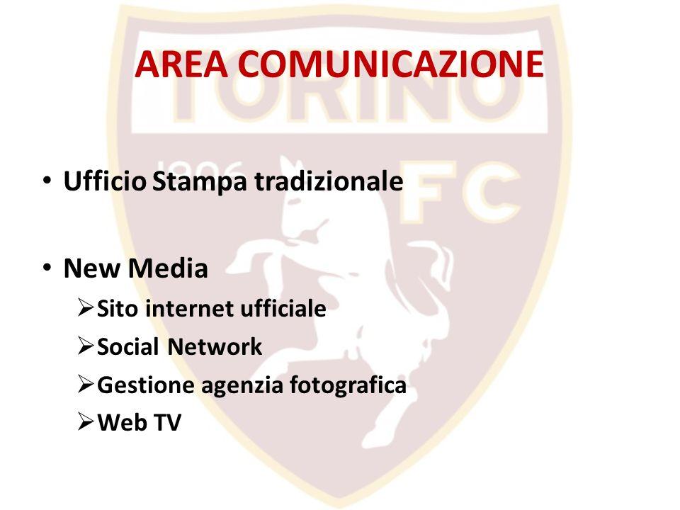 AREA COMUNICAZIONE Ufficio Stampa tradizionale New Media