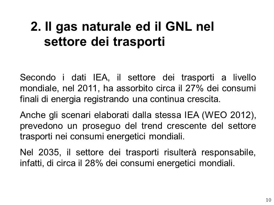 2. Il gas naturale ed il GNL nel settore dei trasporti