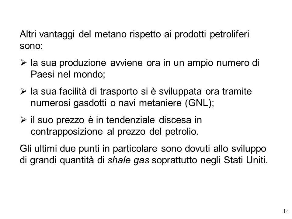 Altri vantaggi del metano rispetto ai prodotti petroliferi sono: