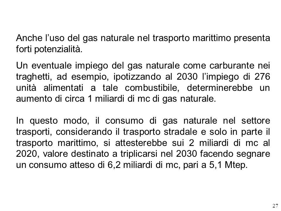 Anche l'uso del gas naturale nel trasporto marittimo presenta forti potenzialità.