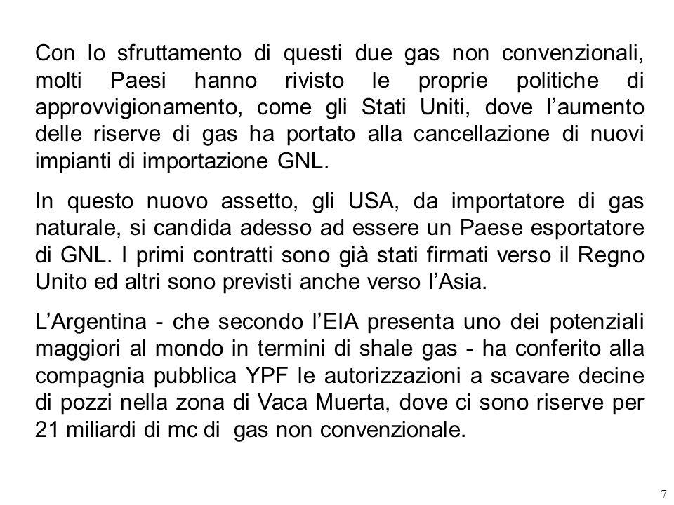 Con lo sfruttamento di questi due gas non convenzionali, molti Paesi hanno rivisto le proprie politiche di approvvigionamento, come gli Stati Uniti, dove l'aumento delle riserve di gas ha portato alla cancellazione di nuovi impianti di importazione GNL.