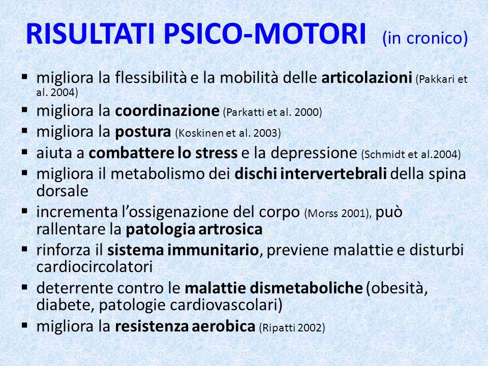 RISULTATI PSICO-MOTORI (in cronico)