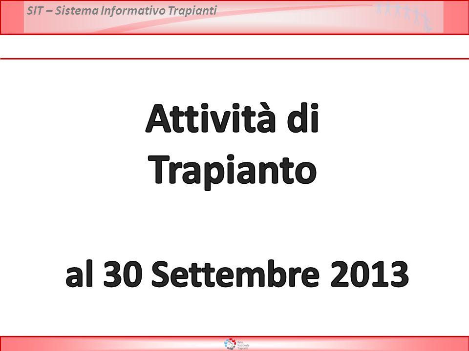 Attività di Trapianto al 30 Settembre 2013