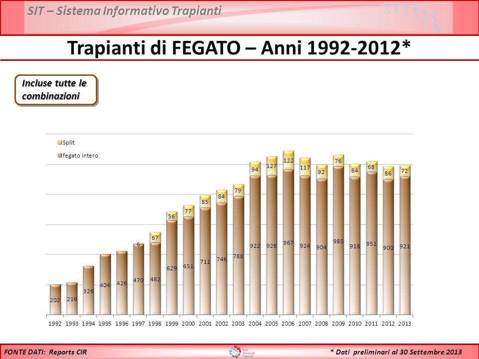 Trapianti di FEGATO – Anni 1992-2012*
