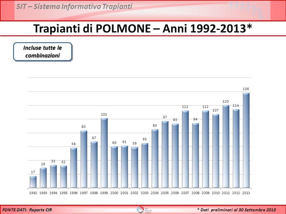 Trapianti di POLMONE – Anni 1992-2013* Incluse tutte le combinazioni