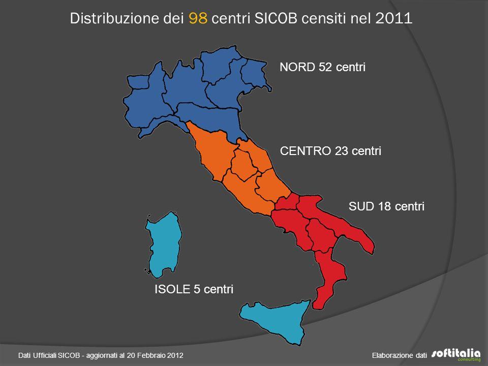 Distribuzione dei 98 centri SICOB censiti nel 2011