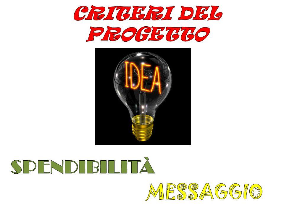 CRITERI DEL PROGETTO SPENDIBILITÀ MESSAGGIO