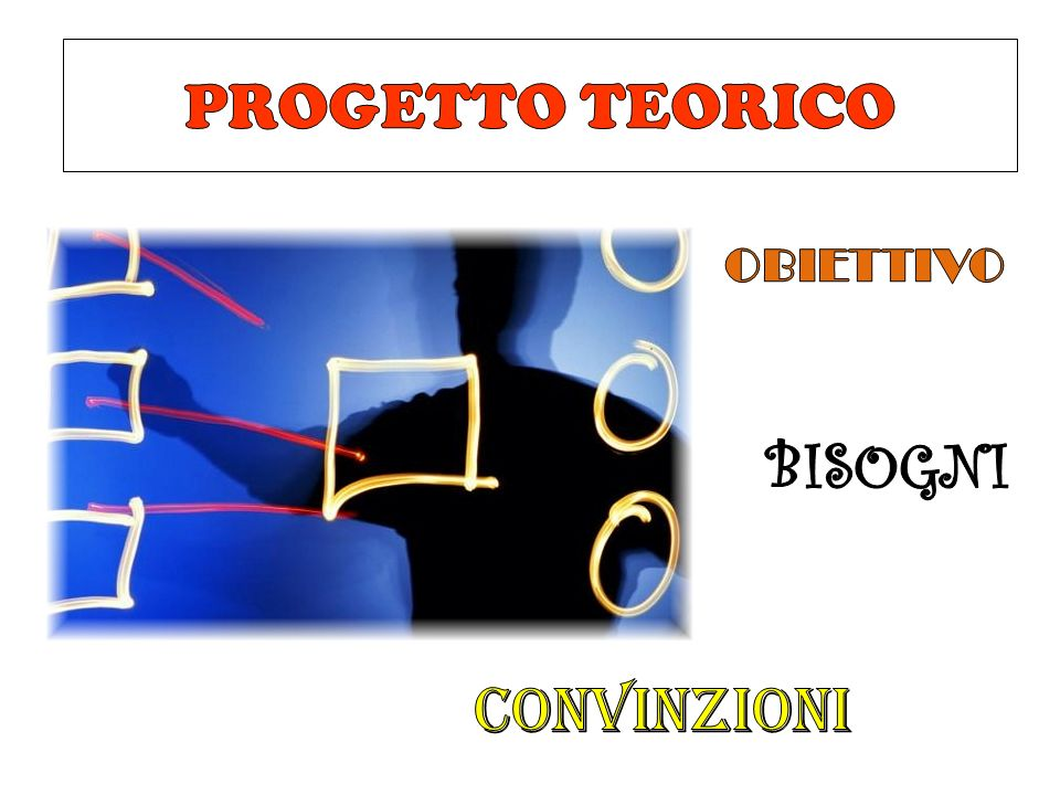 PROGETTO TEORICO OBIETTIVO BISOGNI CONVINZIONI