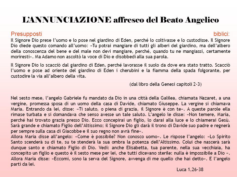 L'ANNUNCIAZIONE affresco del Beato Angelico