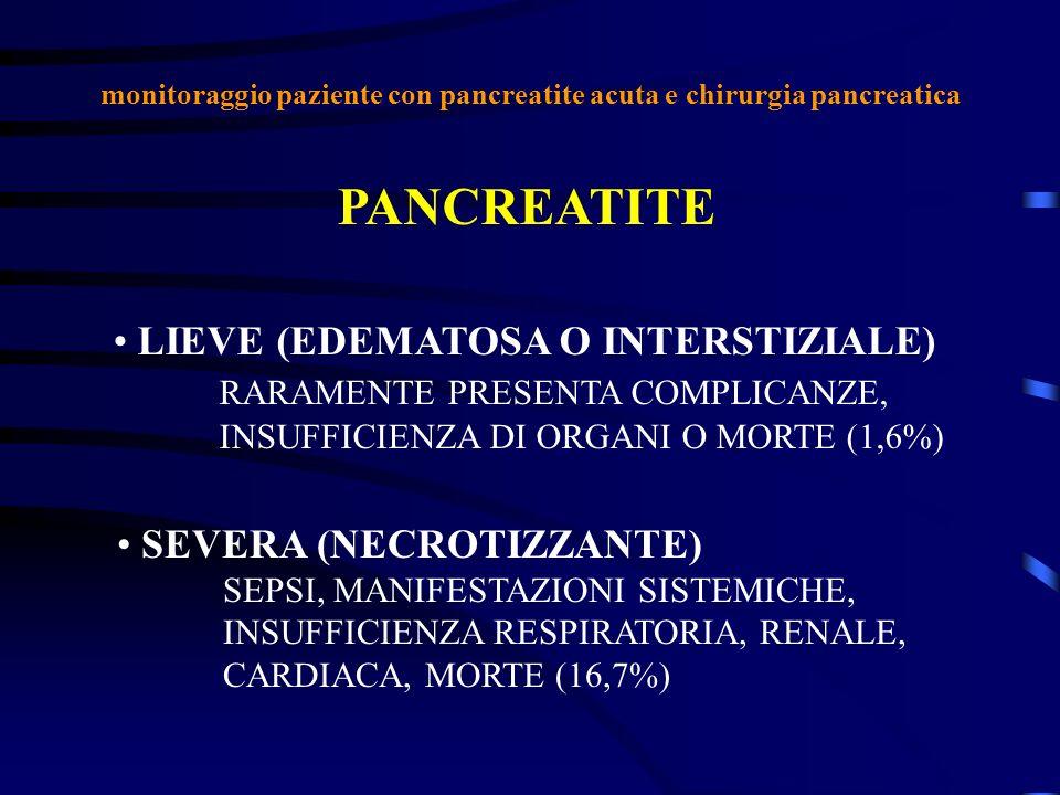 monitoraggio paziente con pancreatite acuta e chirurgia pancreatica