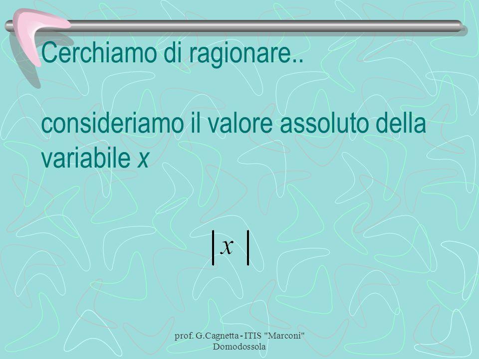 prof. G.Cagnetta - ITIS Marconi Domodossola