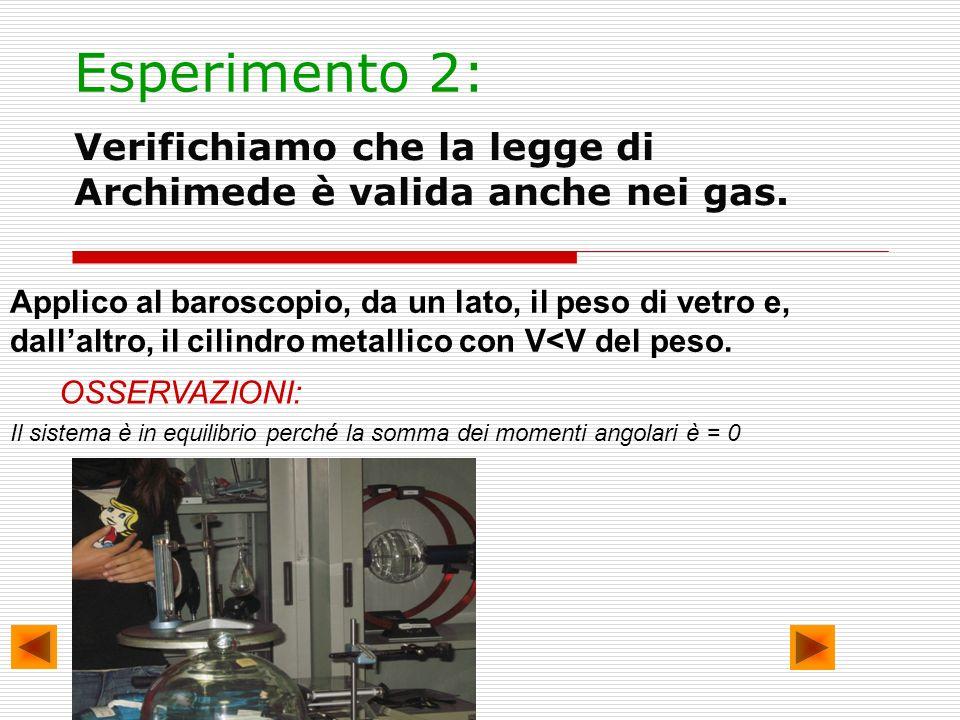 Verifichiamo che la legge di Archimede è valida anche nei gas.