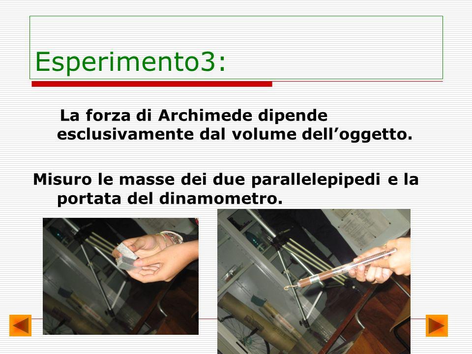 Esperimento3: La forza di Archimede dipende esclusivamente dal volume dell'oggetto.