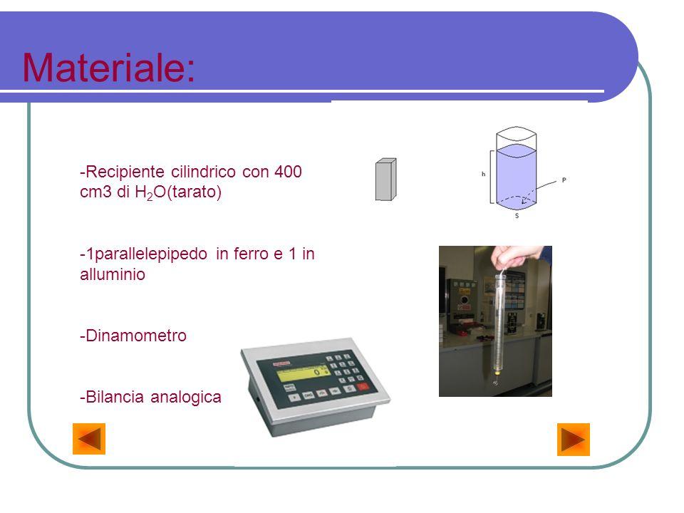 Materiale: -Recipiente cilindrico con 400 cm3 di H2O(tarato)