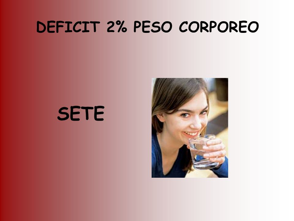 DEFICIT 2% PESO CORPOREO