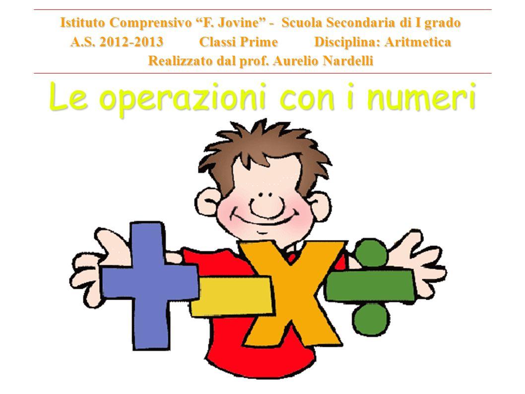 Le operazioni con i numeri
