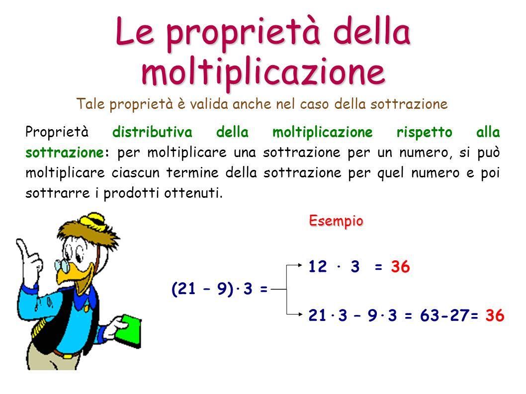 Le proprietà della moltiplicazione
