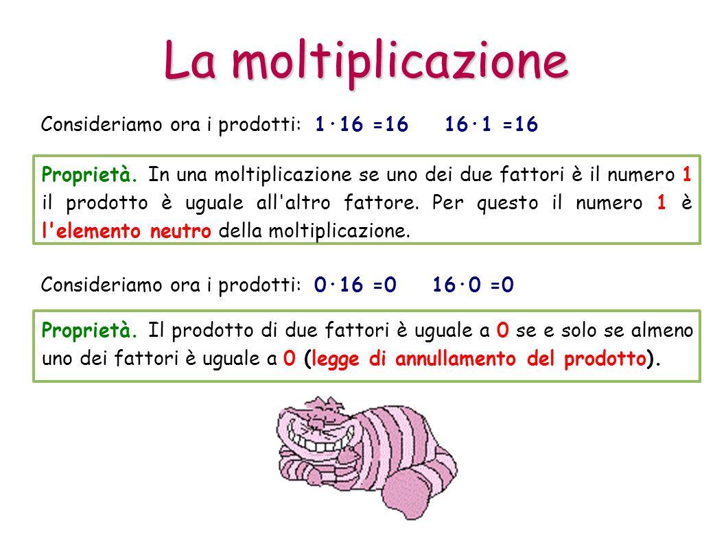 La moltiplicazione Consideriamo ora i prodotti: 1·16 =16 16·1 =16