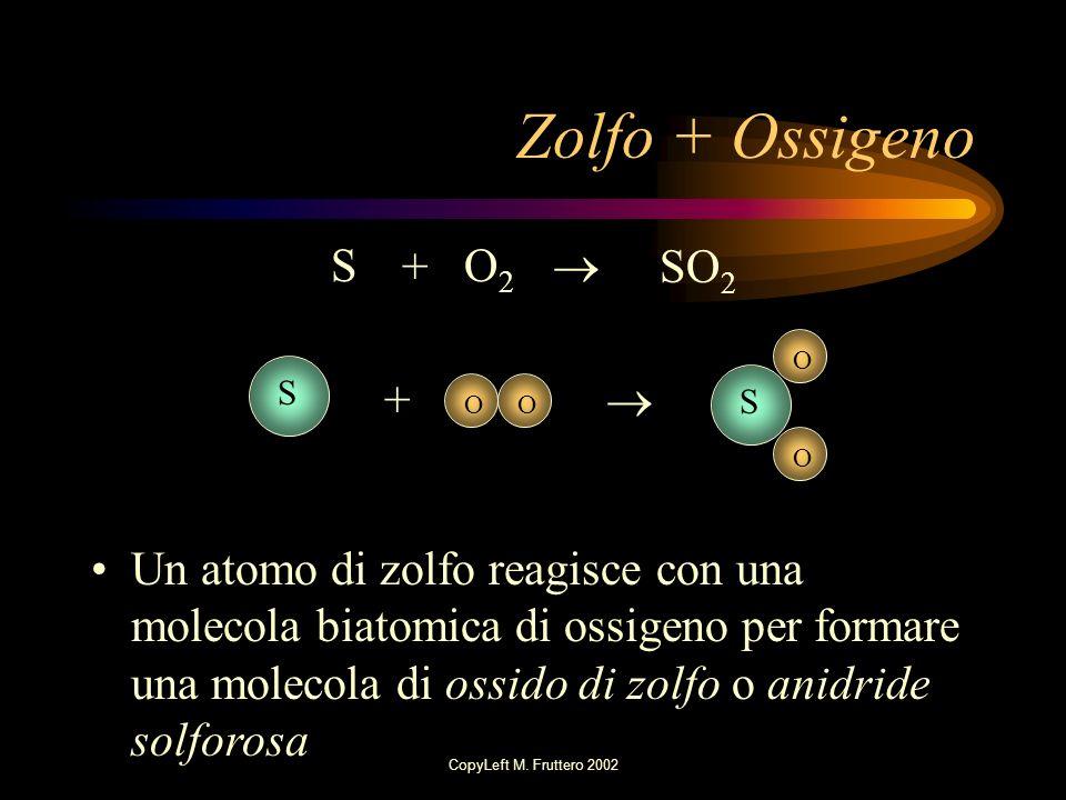 Zolfo + Ossigeno S + O2  SO2  +