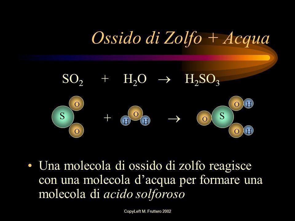 Ossido di Zolfo + Acqua SO2 + H2O  H2SO3 + 