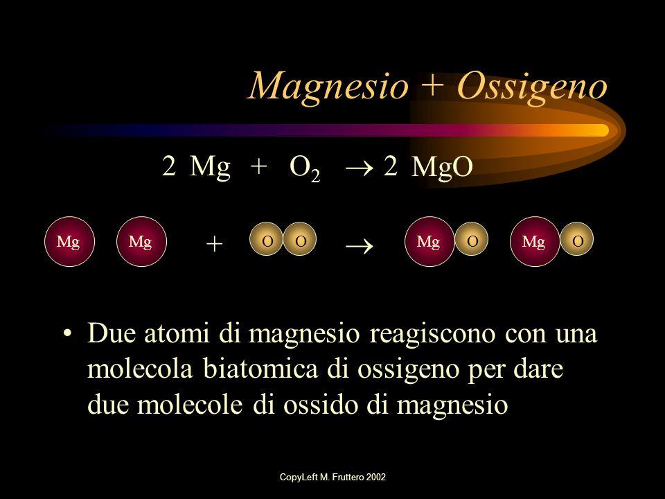Magnesio + Ossigeno 2  Mg + O2 2 MgO + 